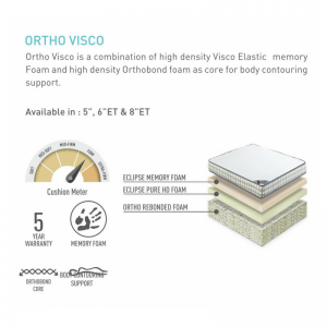 Eclipse Ortho Visco mattress in delhi